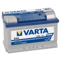 Аккумулятор 6CT-72  VARTA  Blue Dynamic E43  Обратная полярность