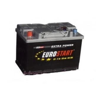 Аккумулятор 6СТ-77 ECOSTART    Прямая полярность