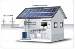 Системы автономного электроснабжения коттеджей.